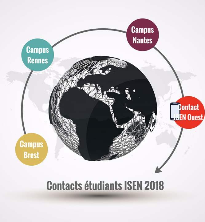 Guide étudiant 2018