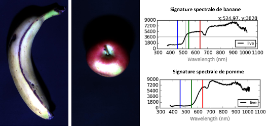 signatures spectrales